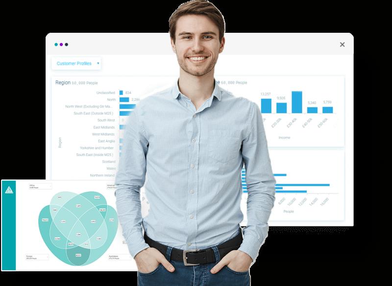 Apteco marketing intelligence: let's make it personal